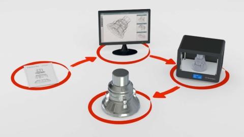 Nová technológia 3D tlače kovov