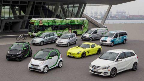 Šéf Daimleru pochybuje o prínose prémie pre odbyt elektromobilov