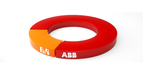 ABB kupuje firmu B&R