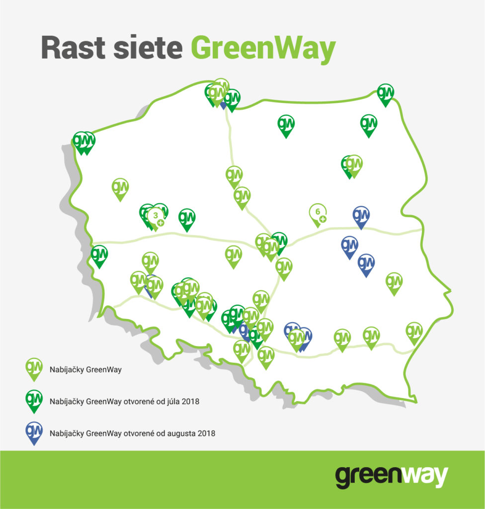 V sieti GreenWay pribudne online 31 rýchlonabíjacích staníc