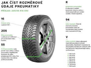 infografika pneumatiky